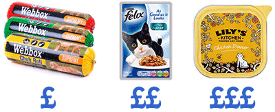 Cheap and Expensive Pet Food